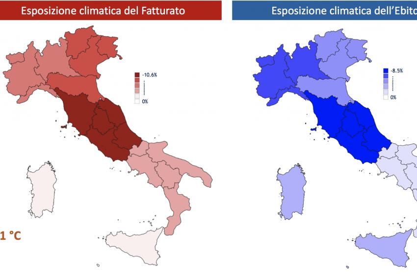 PoliMi, Osservatorio Climate Finance: per un grado in più, imprese italiane a -5,8% di fatturato